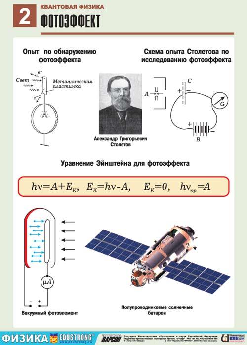 Физика - решение задач