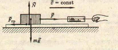 Рисунок к задаче динамики 2